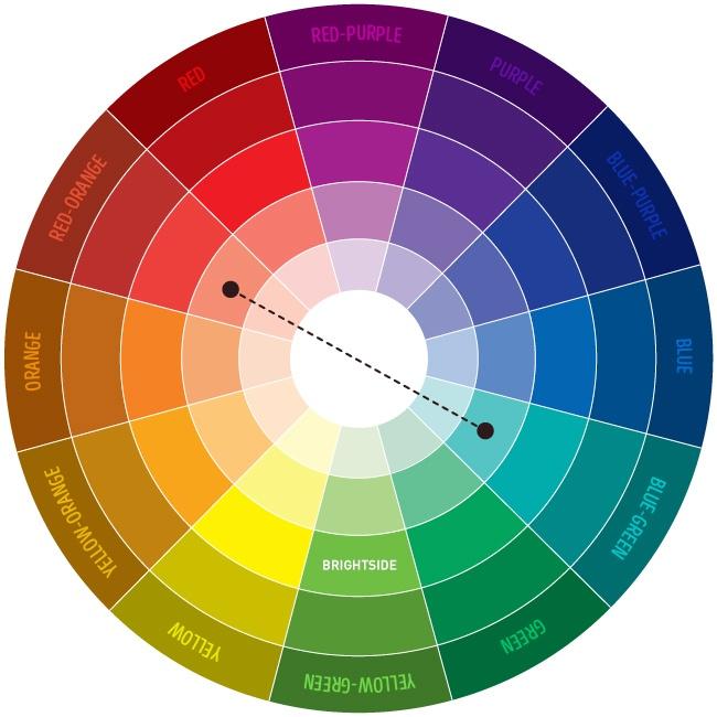 theultimatecolorwheel